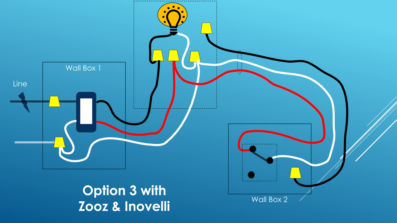 Zooz Amp Inovelli Three Way Switch Installation Diy Smart