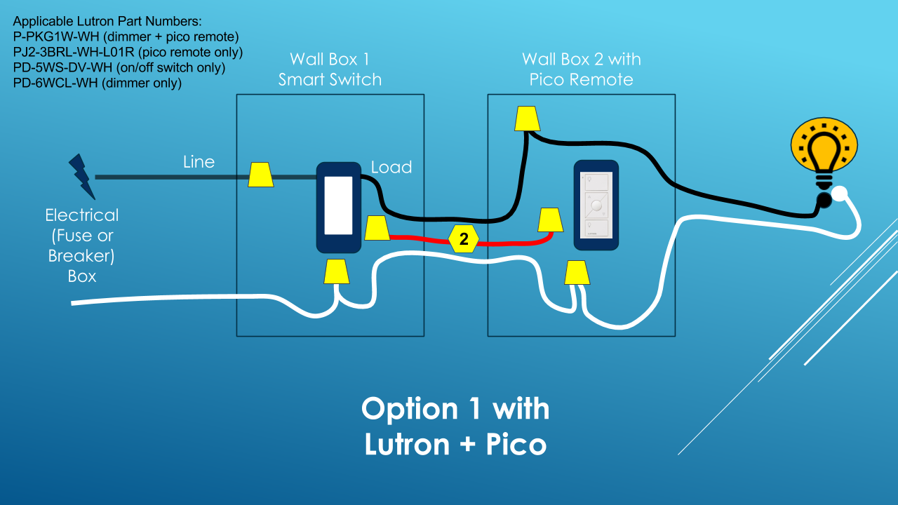 Lutron 3-way Switch Install | DIY Smart Home Guy on