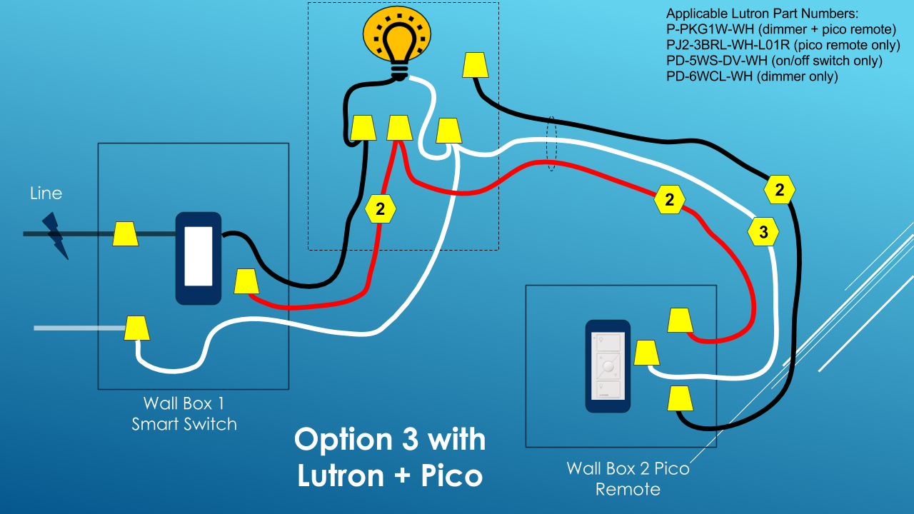 Diy 3 Way Lutron Wiring Data Circuit Diagram Radiora 2 Switch Install Smart Some Guy Rh Azhb Com Rpm Panel