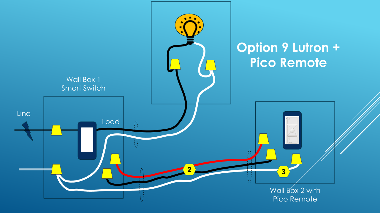 Lutron Pico Wiring Diagram - Trusted Wiring Diagram •