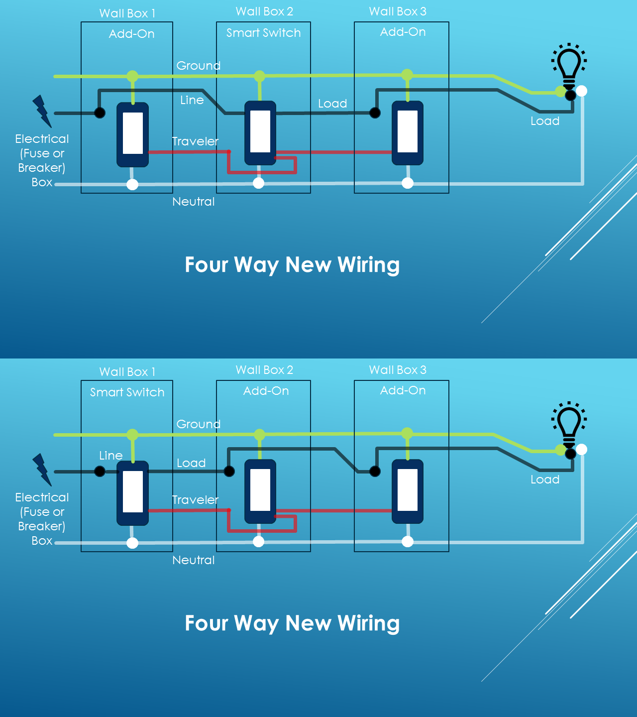 ge four way switch install diy smart some guy Ceiling Fan Switch Wiring Diagram ge four way switch wiring