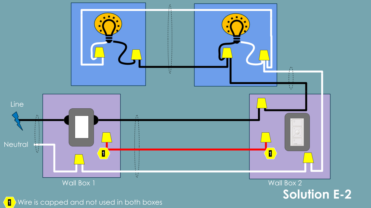 3-way-solution-e-with-aux-add-on-switch-1