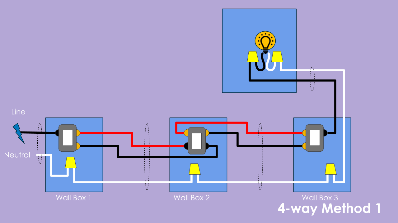 Common Four Way Switch Wiring Methods Diy Smart Home Guy
