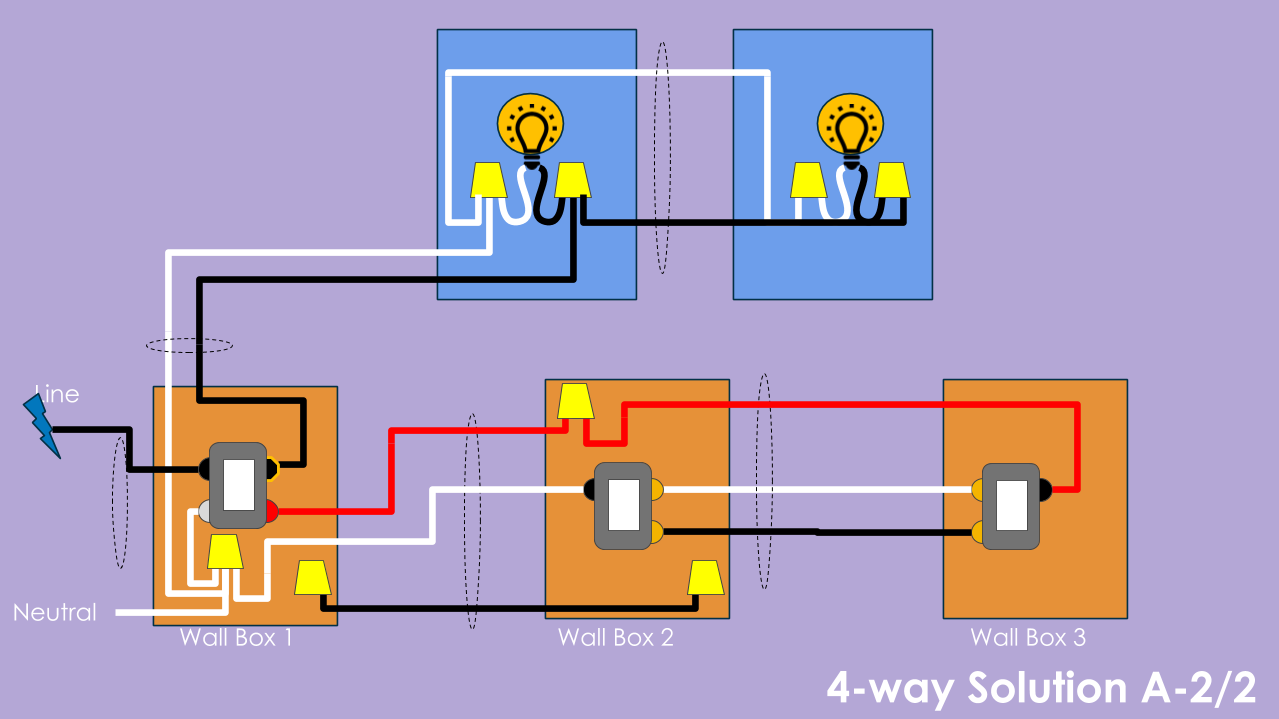 4-way-solution-a-2-2