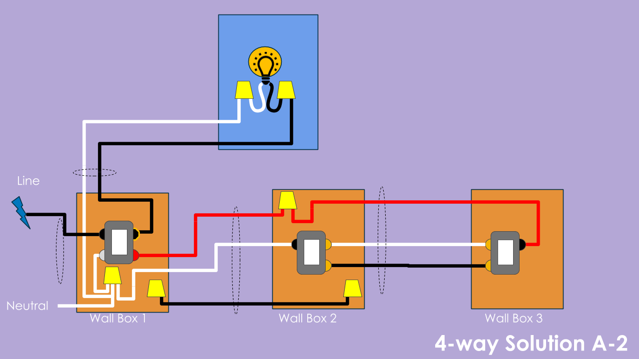 4-way-solution-a-2