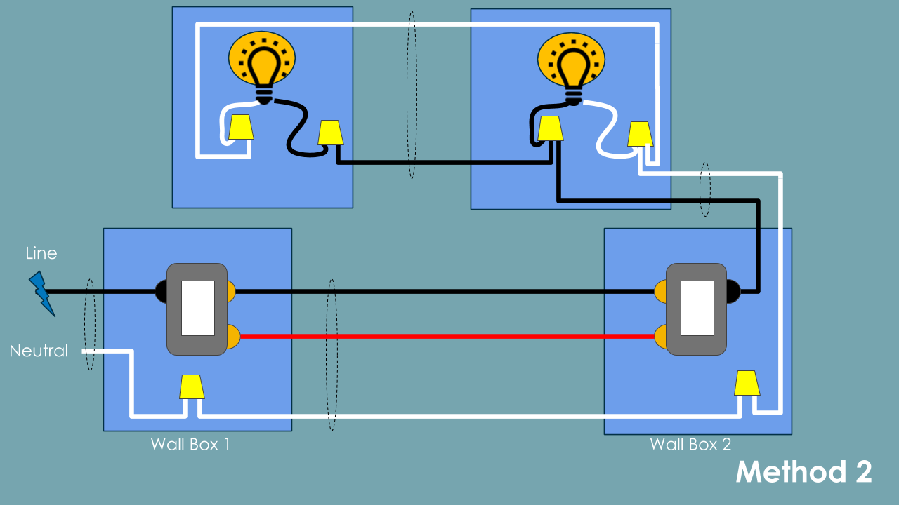 standard-wiring-configurations-2