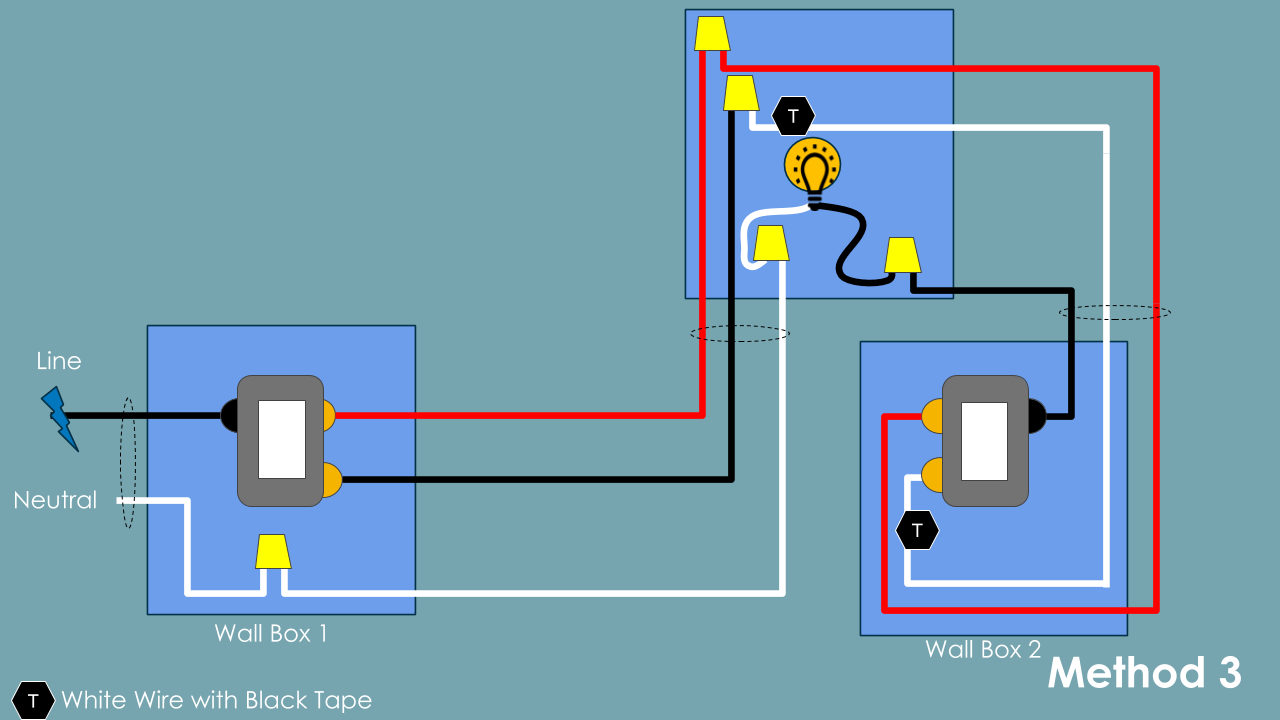 standard-wiring-configurations-3