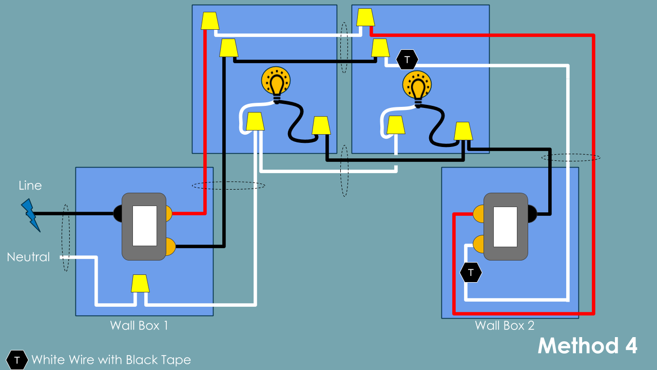 Industry Standard Wiring Configuration For The 4.html