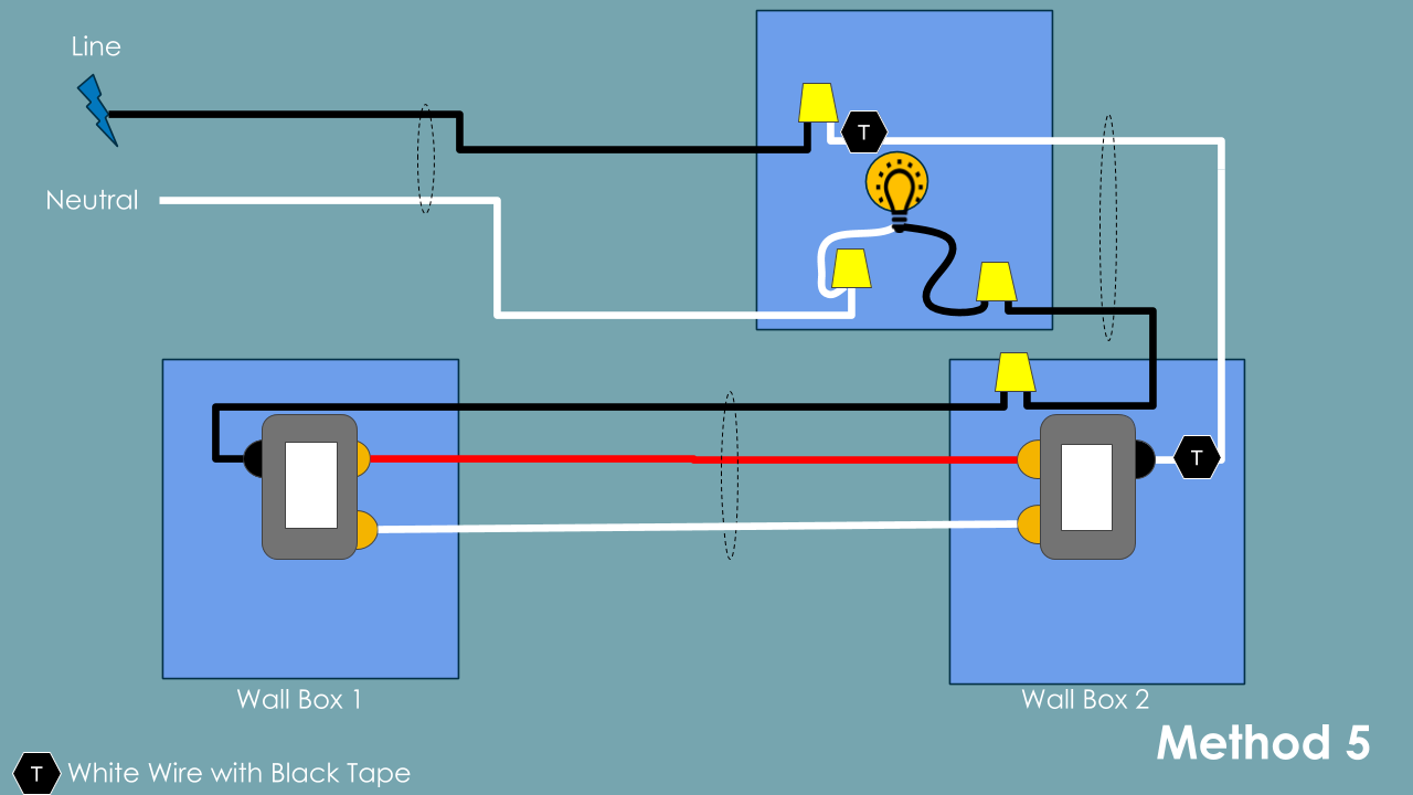 standard-wiring-configurations-5