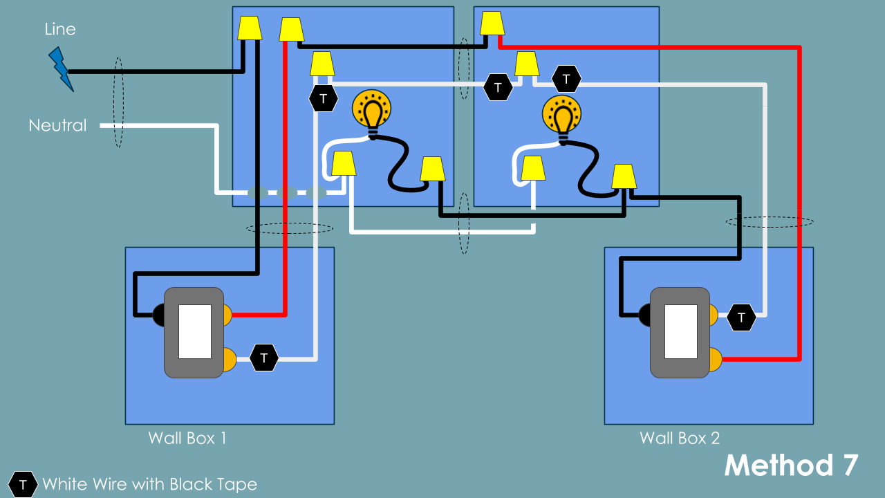 standard-wiring-configurations-7