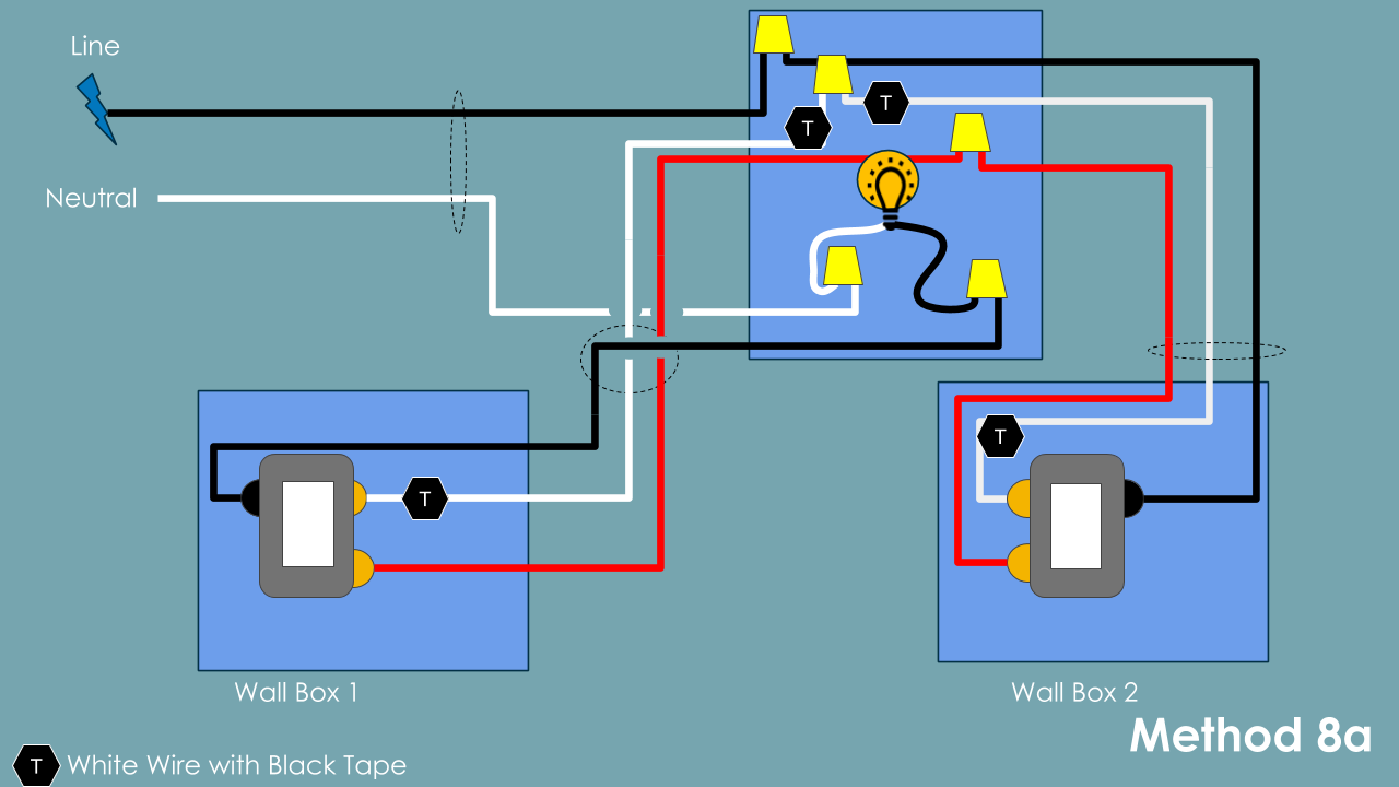 standard-wiring-configurations-8a