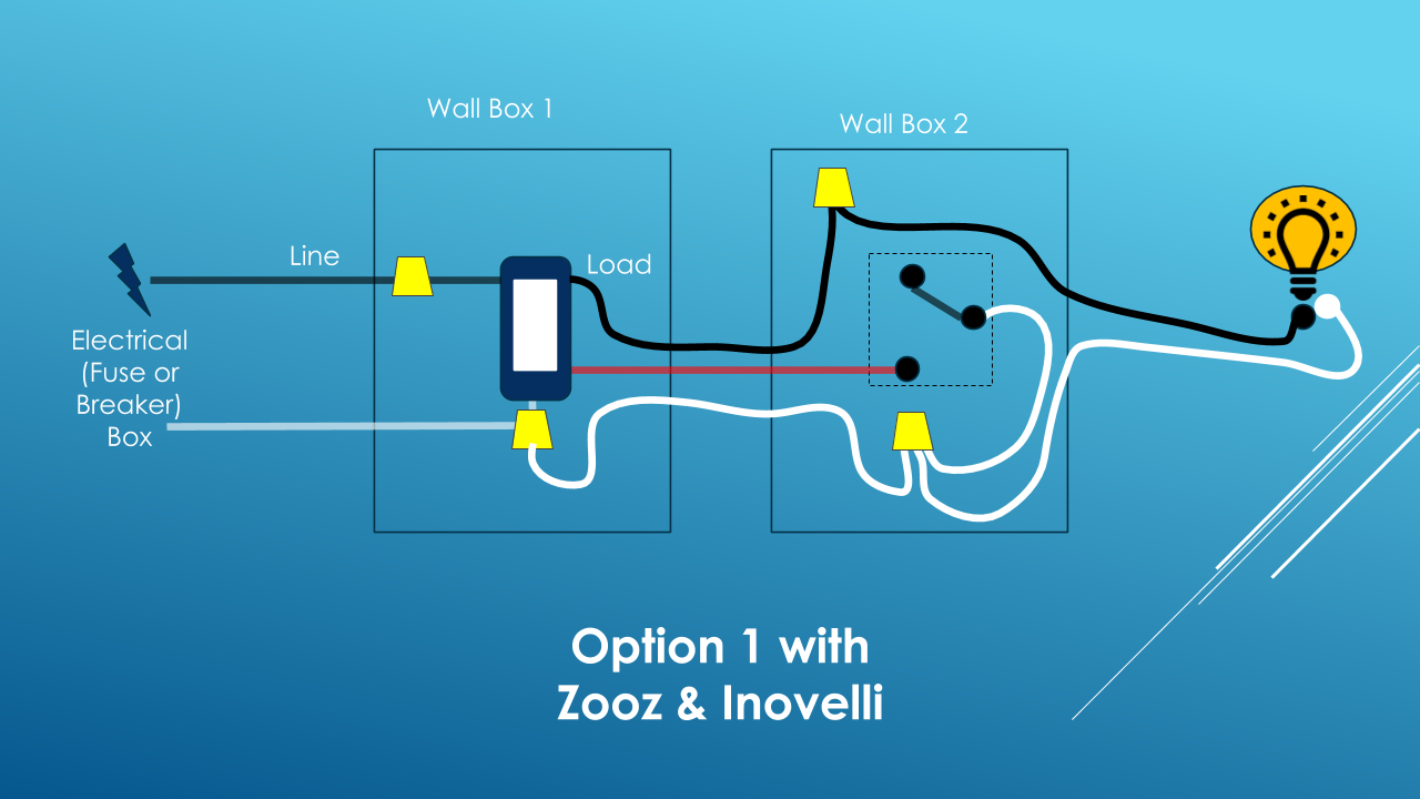 Zooz Inovelli Three Way Switch Installation Diy Smart Some Guy Install 3 Wiring Diagram Option 1