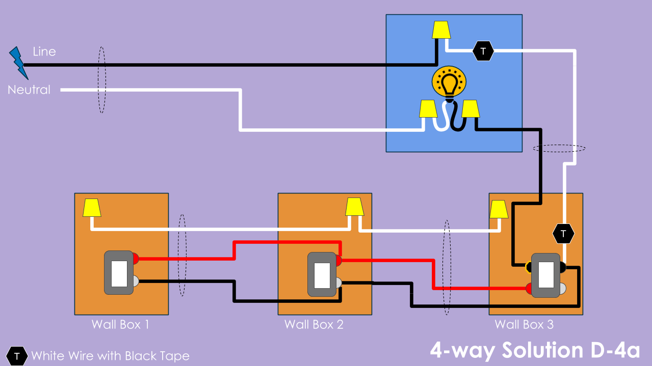 Four Way Switch Wiring Diagram from azhb.com